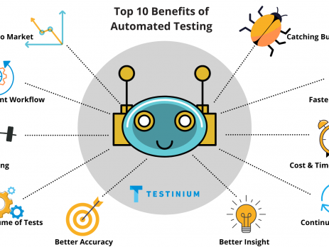 Top ten benefits of Automated Testing