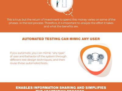 Why Test Automation is Necessary?